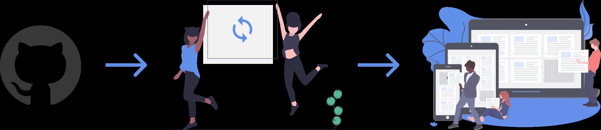 Sync Diagram